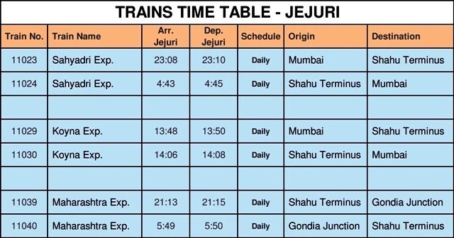 Jejuri Trains Timetable